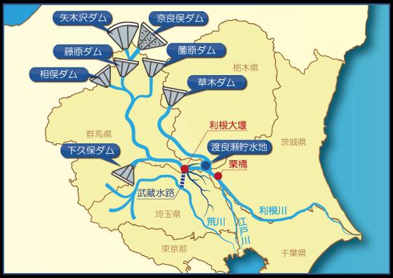 栗橋地点上流域図